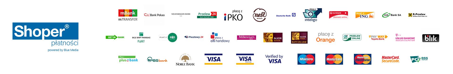 Płatności Shoper - Blue Media